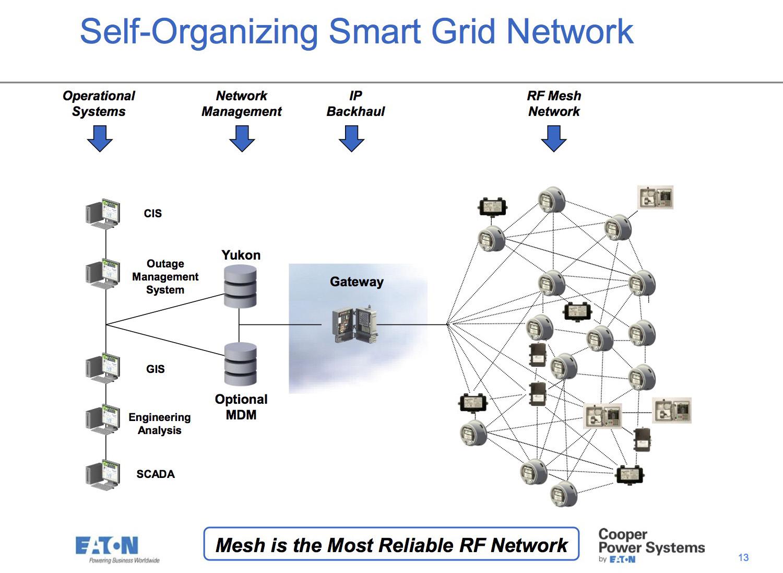 mesh-network-diagram